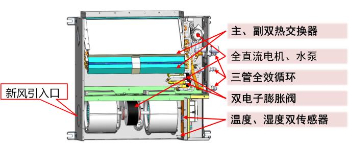 姑蘇區日立**空調質量放心可靠「蘇州倍富立環境工程供應」