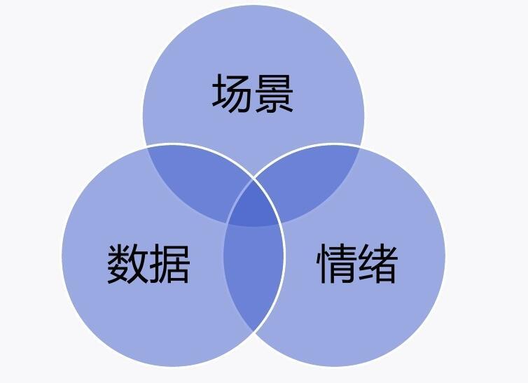 青岛比较好的数据营销优势「青岛卓知信息科技供应」