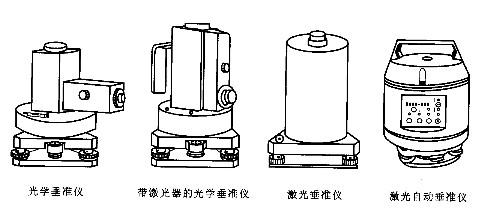 苏州一光垂准仪「杭州登博仪器供应」