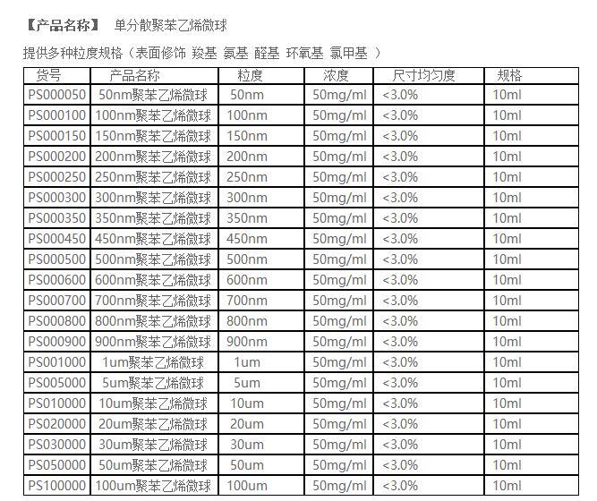 香港聚苯乙烯微球「海博纳新材料科技(苏州)有限公司」