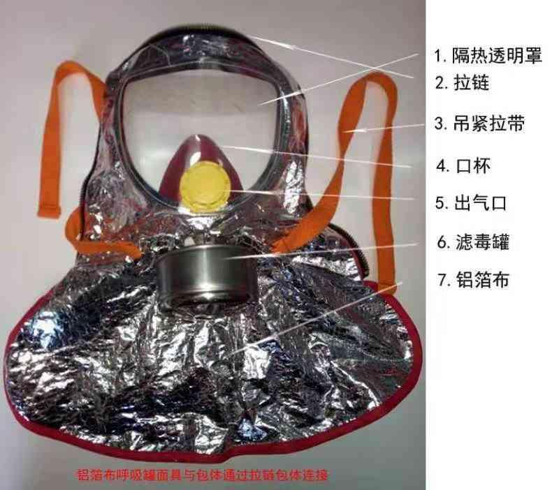 六安消防应急包招商 口碑推荐「南京金泰龙安防系统工程供应」