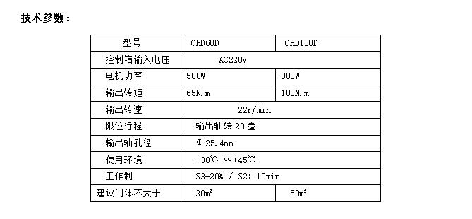 江苏进口工业直流滑升门机上门服务,工业直流滑升门机
