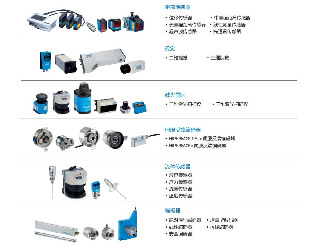 白云区西克渠道免费咨询 欢迎咨询「广州新玛贸易供应」