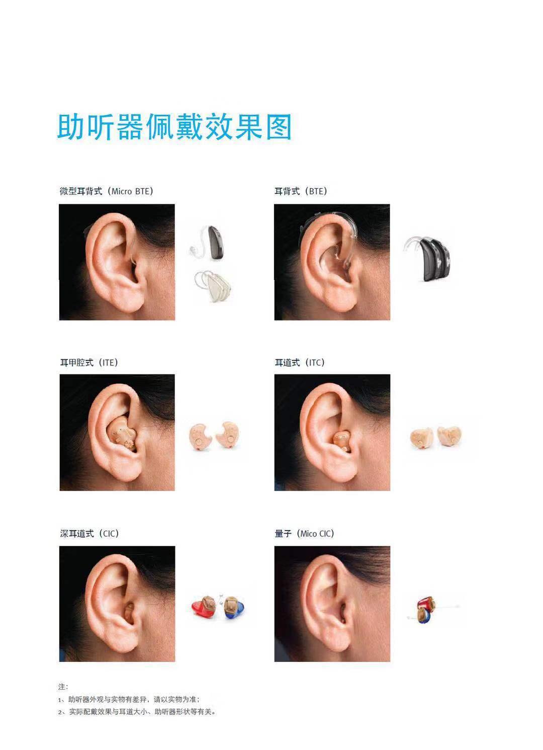 徐州老年助听器报价「南通福尔斯达克医疗器械供应」