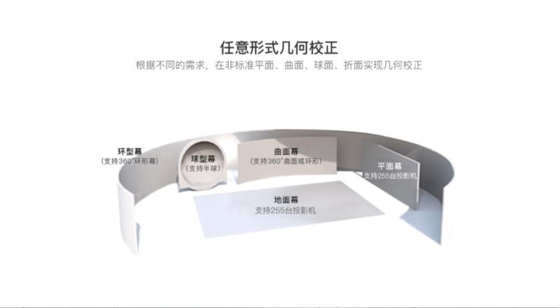 北京融合器DB612好吗 欢迎来电 上海音维电子科技yabo402.com