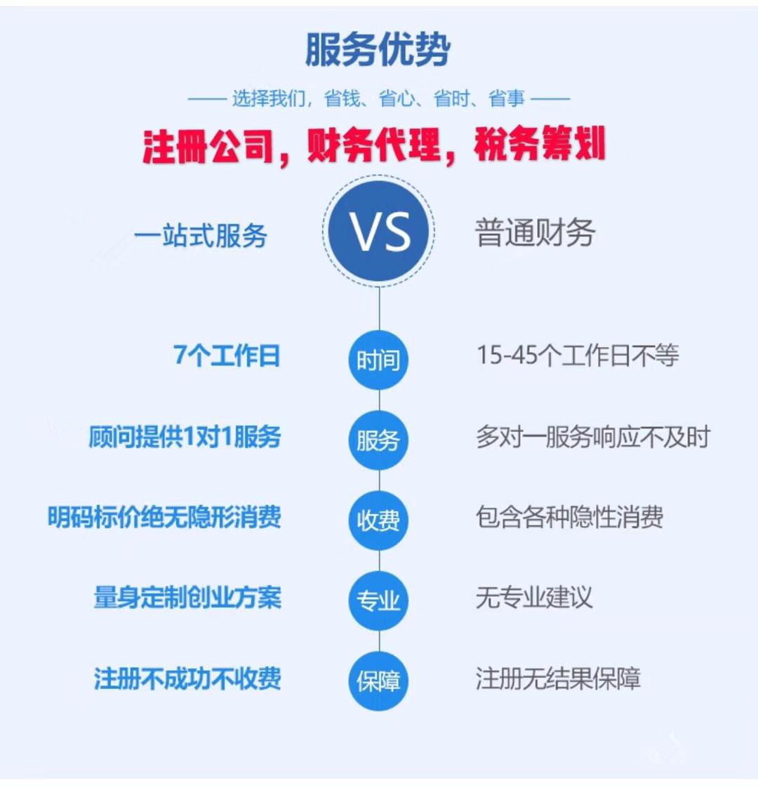兴庆区个人注册公司价格 口碑推荐 宁夏领航财税服务供应