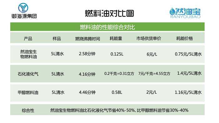 河南技術轉讓公司選哪家 服務至上 河南志遠生物新能源供應