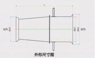 陕西一体化放炮喷雾装置 山东智跑商贸供应