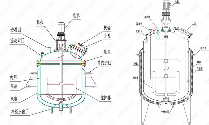 山东正品实验室反应釜价格如何计算 服务为先「威海鑫康化工机械供应」