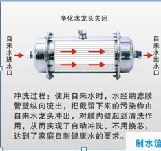 天津中空纳滤膜直饮机 真诚推荐 吉林金赛科技开发供应
