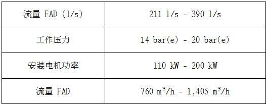 许昌高压空气压缩机维修,空气压缩机
