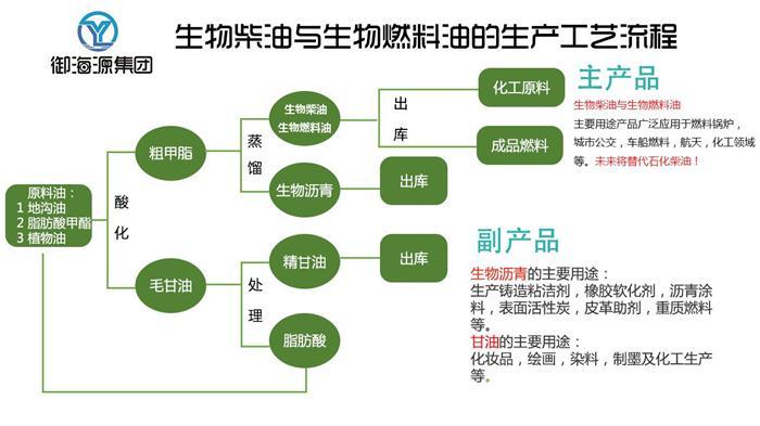 河南无醇燃料企业哪家好 信息推荐 河南志远生物新能源供应