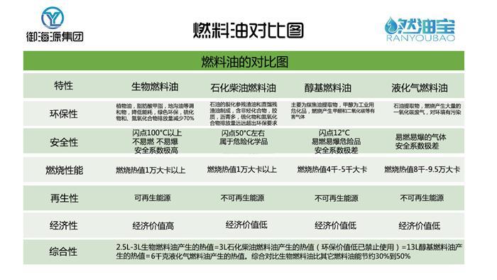 河北动力油企业选哪家 客户至上 河南志远生物新能源供应
