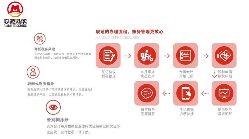 庐阳区找代理记账报税收费标准,记账报税