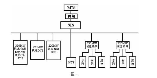 台湾原装SIS仪表安全保护系统上门维修「无锡拓蓝自动化科技供应」
