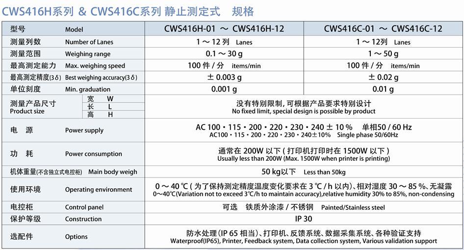 湖南0.001g级多列称重系统质量材质上乘,0.001g级多列称重系统