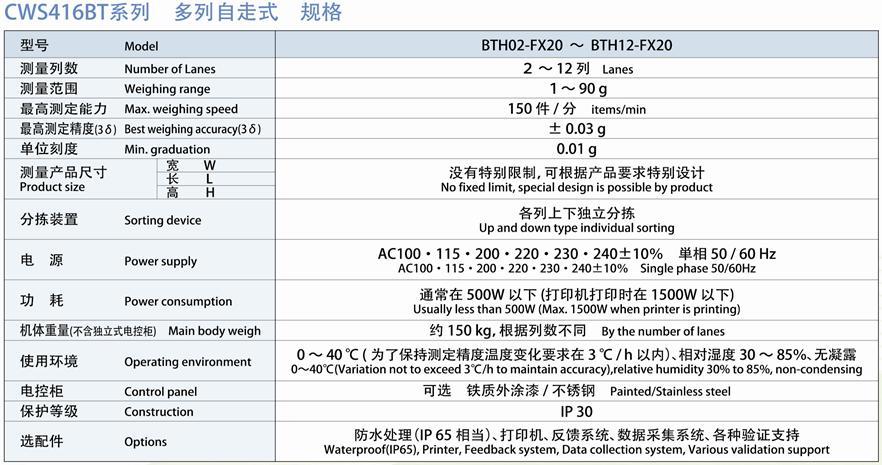 江苏智能0.001g级多列称重系统欢迎来电,0.001g级多列称重系统