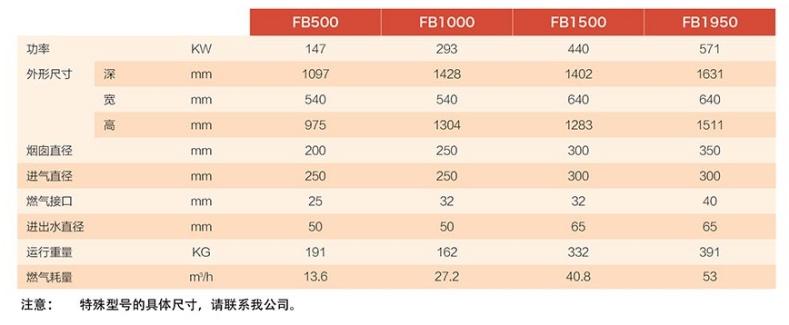上海优质燃气冷凝锅炉的用途和特点 诚信经营 上海麦斯克热能设备365棋牌游戏大厅下载_365棋牌苹果版下载_365棋牌大厅打鱼