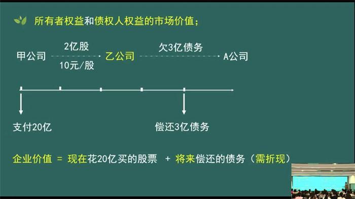 河南中级会计培训机构 河南广发财务管理供应