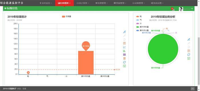 河南用电检测平台哪家好 来电咨询 郑州凯星电子科技供应