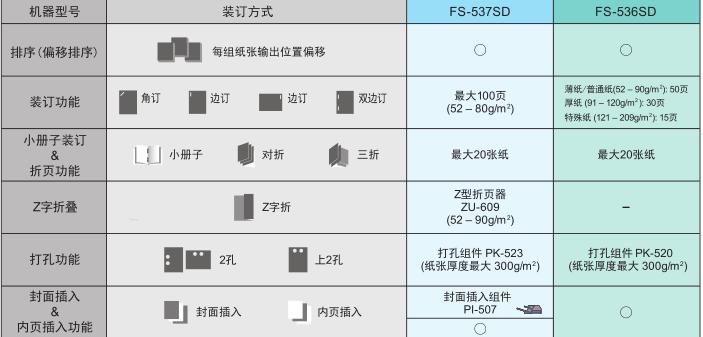 西宁数码彩色多功能复合机有哪些 欢迎来电 西宁柯美电子供应
