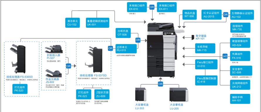 西宁国产 彩色多功能复合机哪家专业 推荐咨询 西宁柯美电子供应