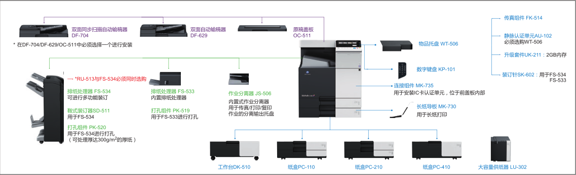 青海保密性彩色多功能复合机专业 欢迎来电 西宁柯美电子供应