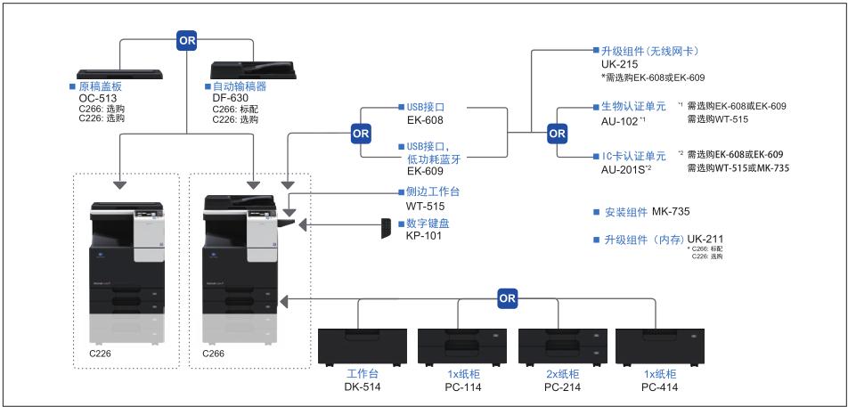 西宁数码彩色多功能复合机 推荐咨询 西宁柯美电子供应