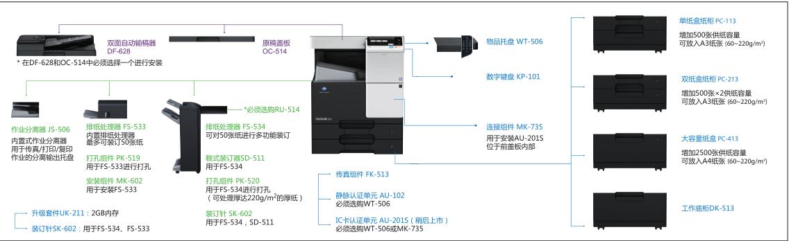 共和一体机黑白多功能复合机怎么样 欢迎来电 西宁柯美电子供应