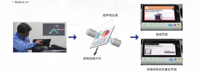 青海數碼黑白多功能復合機正規 歡迎來電 西寧柯美電子供應