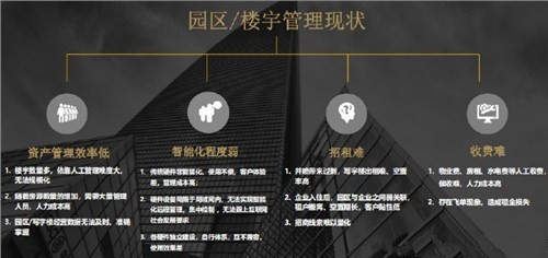 松江区专业智能家居价格,智能家居