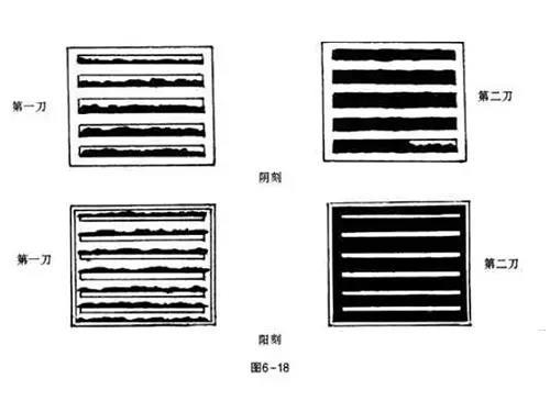 江苏永字篆刻刀定制,篆刻刀