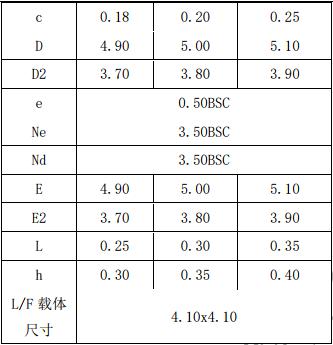 甘肃省W100WiFi芯片用于追踪器,W100WiFi芯片