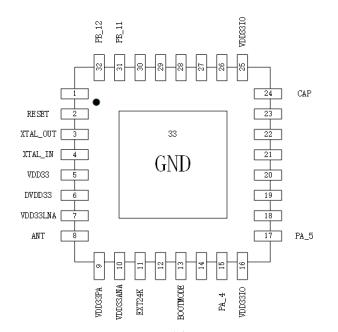 陕西省现货W100WiFi芯片用于定位设备 真诚推荐「深圳市矽电智能供应」