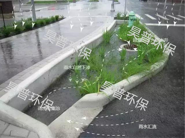 上海专业雨水收集利用模块装置,雨水收集利用