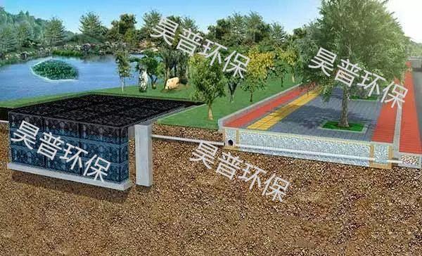 智能雨水收集利用技术,雨水收集利用
