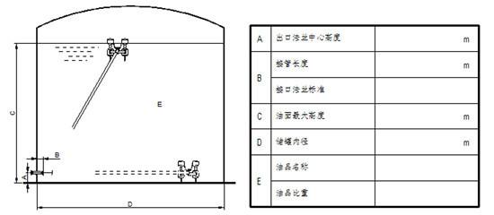 重庆定量装车系统销售厂家「连云港华德石油化工机械供应」