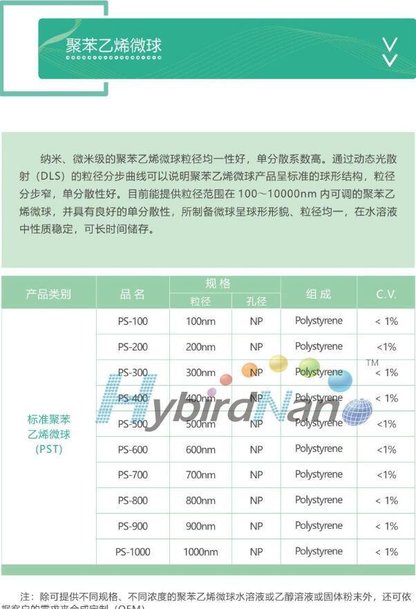 广州PS微球制造厂家,PS微球