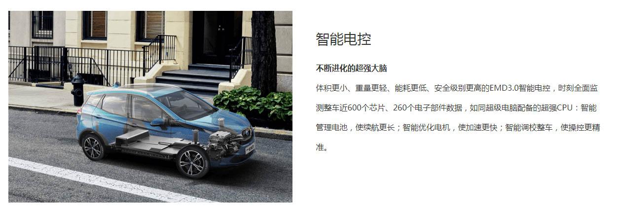 广州北汽新能源EX3参数,北汽新能源EX3
