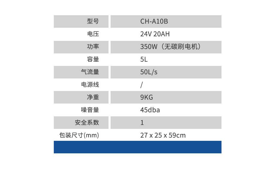 安徽直銷肩背式吸塵器價格