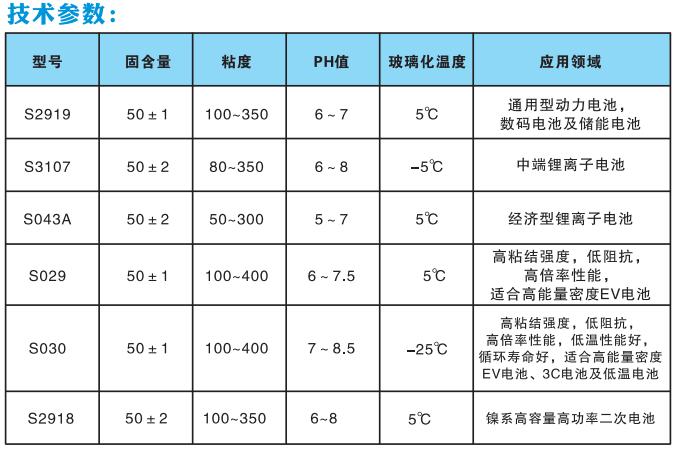 铜陵锂电池SBR供应商,锂电池SBR