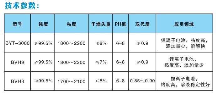 宿迁锂电池级CMC选哪家,锂电池级CMC