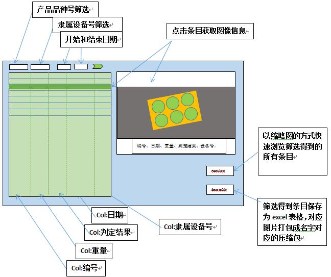 上海智能在线检重秤好货源好价格,在线检重秤