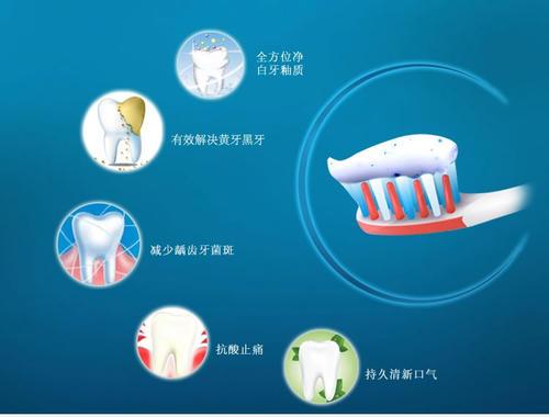山东专用牙膏生产厂家哪家好,牙膏生产厂家