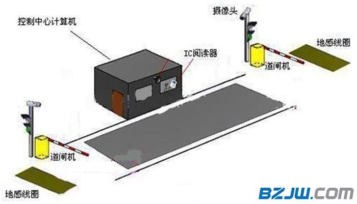 雅安電子地磅刷卡自動稱重報價 誠信互利「宇鴻創(chuang)景供(gong)」