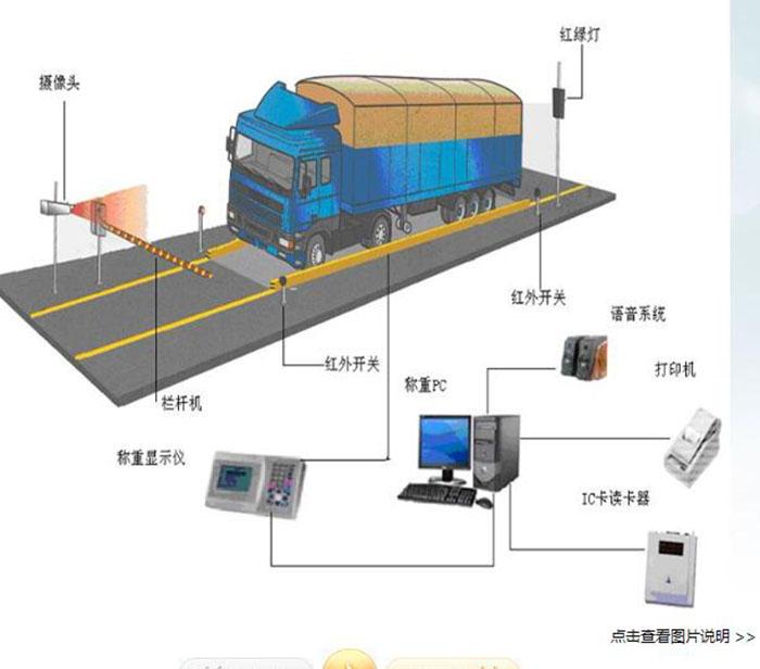 广元电子汽车衡无人值守称重软件,无人值守称重
