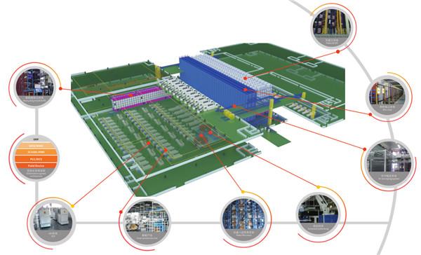 绍兴智能工厂智能工厂设计,智能工厂