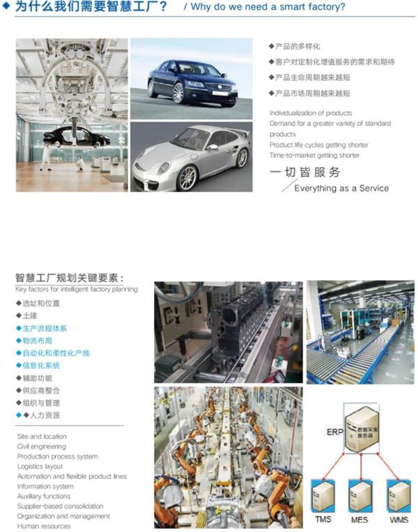 南昌智能工厂生产,智能工厂