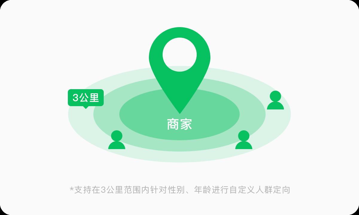 四川专业朋友圈案例 贴心服务 成都盘石广告供应
