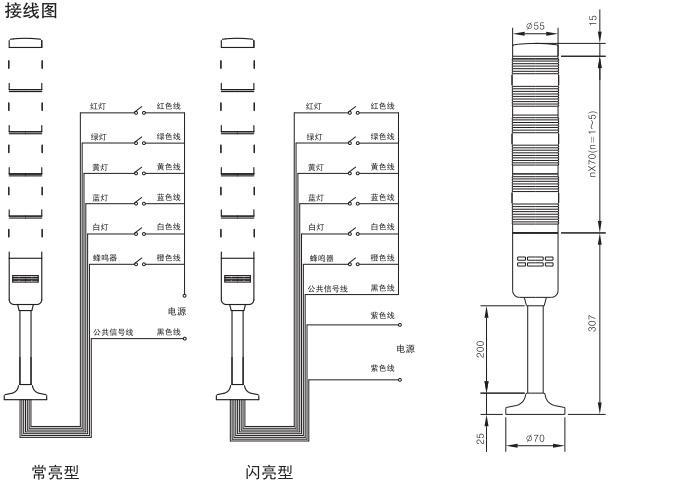 山西蘇州西門子警示燈質量保證 上海喆和機電科技供應